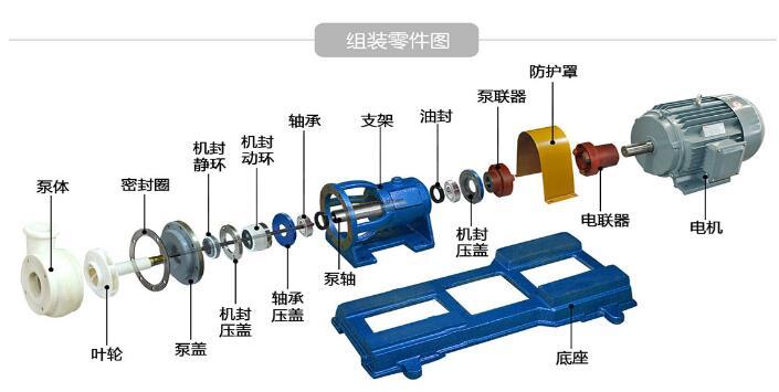 FSB型氟塑料合金离心泵组装零件图