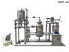 恒压过滤实验装置  LPK-BFLP